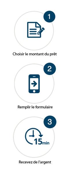 3-etapes-simple